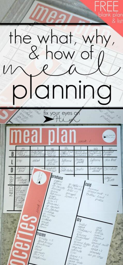 the what, why, & how of meal planning with FREE printable blank meal plan & grocery list | fixyoureyesonhim.com #free #printable #meal #planning #healthy #grocery #list